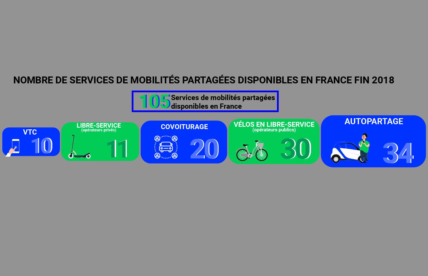 infographie mobilités