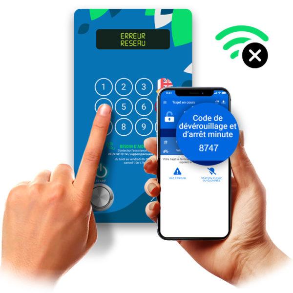 Secours-réseau-3G